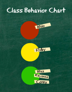Red Green Yellow Behavior Chart Shame Identifier