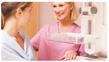 Free Breast Cancer Screening: Affordable CareAct
