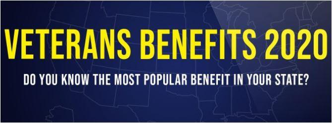 #Veterans Benefits byState